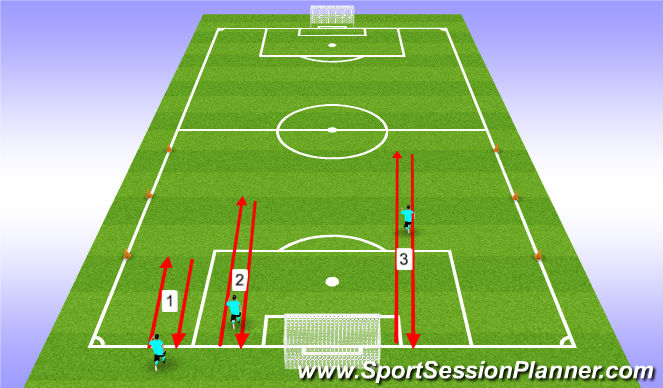 Football/Soccer Session Plan Drill (Colour): Suicides