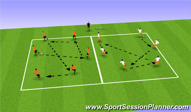 Football/Soccer Session Plan Drill (Colour): Passing in Small groups