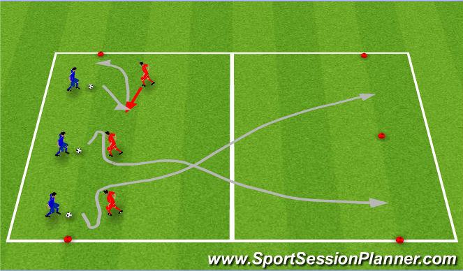 Football/Soccer Session Plan Drill (Colour): 1v1 ladder