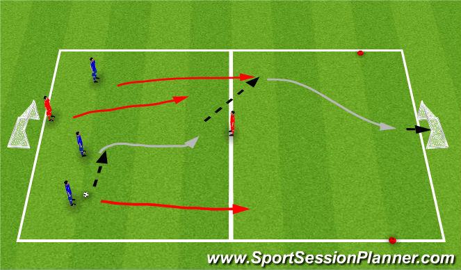 Football/Soccer Session Plan Drill (Colour): 3v1 - 3v2