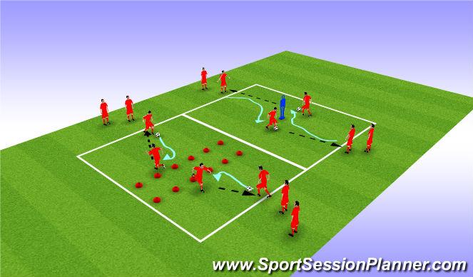 Football/Soccer Session Plan Drill (Colour): Turns & Tricks