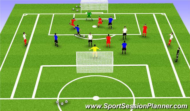 Football/Soccer Session Plan Drill (Colour): 5v5 + 4