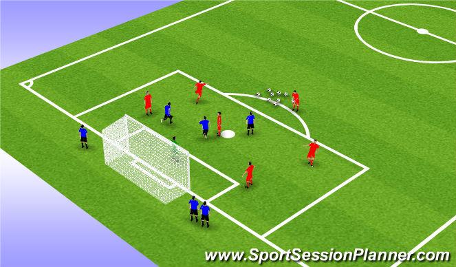 Football/Soccer Session Plan Drill (Colour): 5v3 Finishing