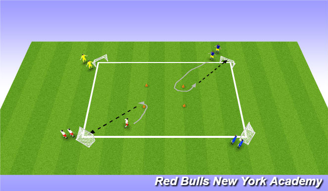 Football/Soccer Session Plan Drill (Colour): Technical Repetitions (unopposed)