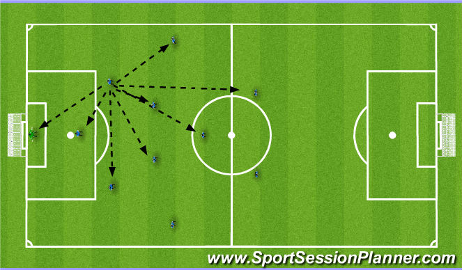 Football/Soccer Session Plan Drill (Colour): Areas of Play LCB RCB