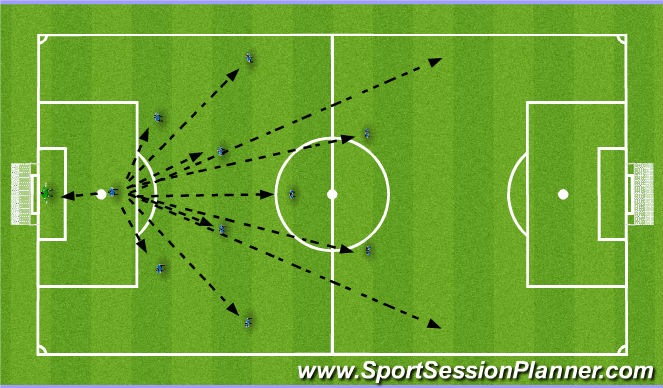 Football/Soccer Session Plan Drill (Colour): Areas of Play Centre Back.