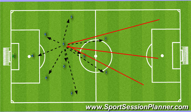 Football/Soccer Session Plan Drill (Colour): Areas of Play - Central Midfielder