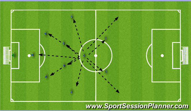 Football/Soccer Session Plan Drill (Colour): Attacking Midfielder.