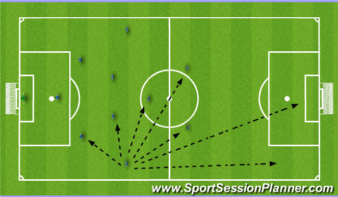 Football/Soccer Session Plan Drill (Colour): Wide Midfielders.
