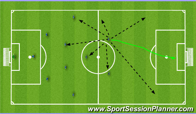 Football/Soccer Session Plan Drill (Colour): Central Forward players
