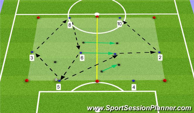 Football/Soccer Session Plan Drill (Colour): Exploit Weak Side
