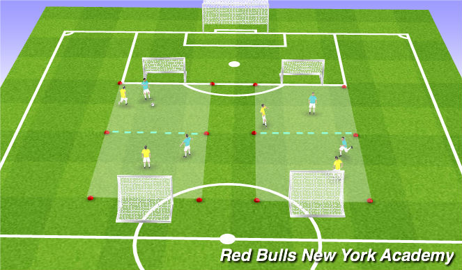 Football/Soccer Session Plan Drill (Colour): 1v1 Conditioned Game I