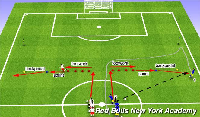 Football/Soccer Session Plan Drill (Colour): Warm Up- SAQ