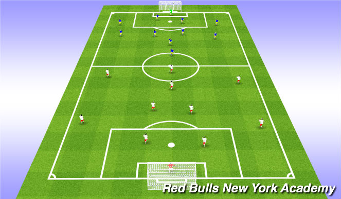 Football/Soccer Session Plan Drill (Colour): 11v11