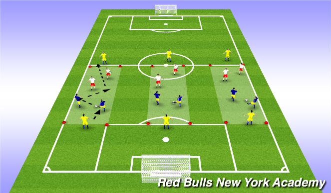 Football/Soccer Session Plan Drill (Colour): Small Sided: Turning with 2v2