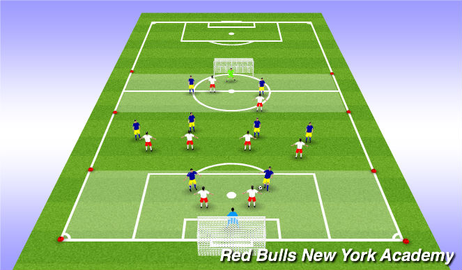Football/Soccer Session Plan Drill (Colour): Expanded Game: 2v2 in attacking third