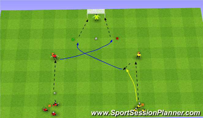 Football/Soccer Session Plan Drill (Colour): Scoren