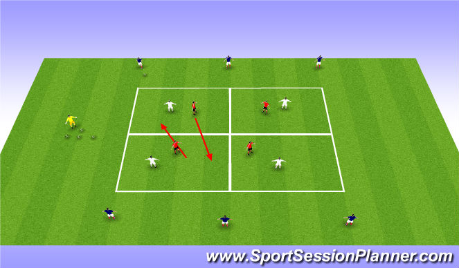 Football/Soccer Session Plan Drill (Colour): Rotational Directional Possession