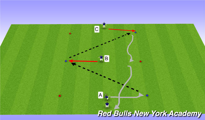 Football/Soccer Session Plan Drill (Colour): Techincal