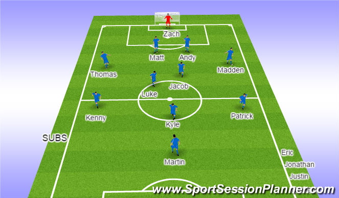 Football/Soccer Session Plan Drill (Colour): 1st Subs - 2nd half (approx 10-12 mins)