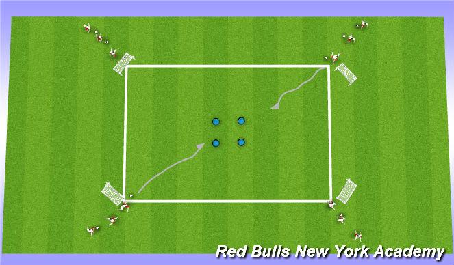 Football/Soccer Session Plan Drill (Colour): Technical Development 2