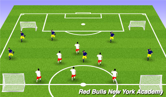 Football/Soccer Session Plan Drill (Colour): Four Goal Game