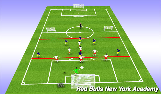 Football/Soccer Session Plan Drill (Colour): Main Activity Possession
