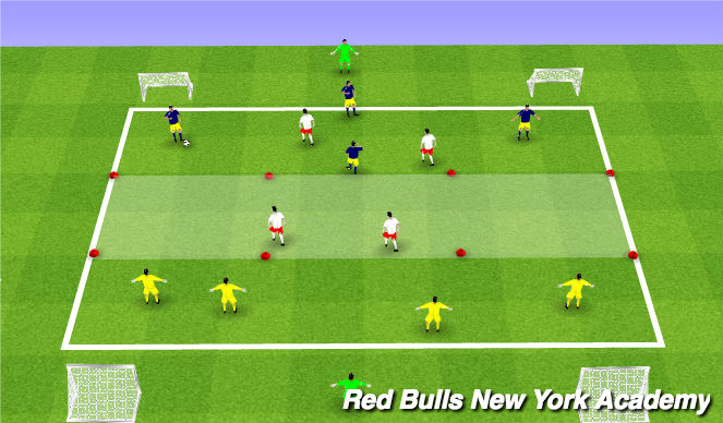 Football/Soccer Session Plan Drill (Colour): Possession VS Penetration