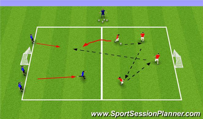 Football/Soccer Session Plan Drill (Colour): Progression #2