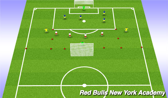 Football/Soccer Session Plan Drill (Colour): 5v5 plus 2
