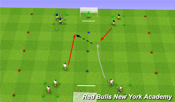 Football/Soccer Session Plan Drill (Colour): Main Theme Semi/Opposed