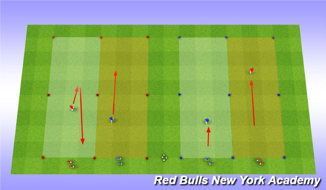 Football/Soccer Session Plan Drill (Colour): SAQ Races