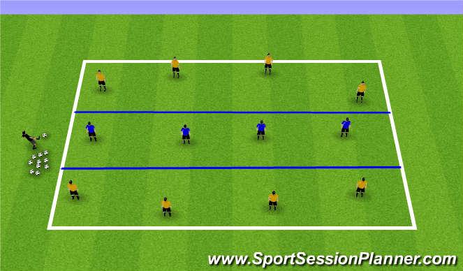 Football/Soccer Session Plan Drill (Colour): Warm-Up 4v4v4 Zonal Defending