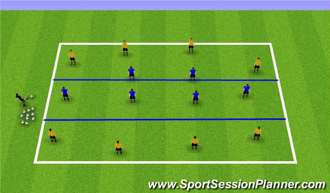 Football/Soccer Session Plan Drill (Colour): Zonal Defending 8v6