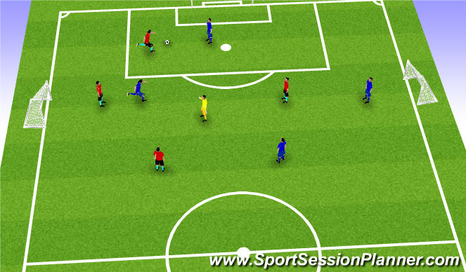 Football/Soccer Session Plan Drill (Colour): 5v5 + 1