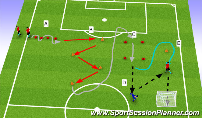 Football/Soccer Session Plan Drill (Colour): Skill work with the ball