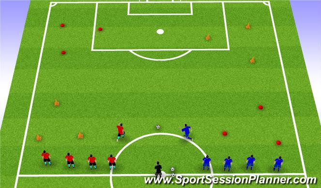 Football/Soccer Session Plan Drill (Colour): 1v1,2v2,3v3,5v5