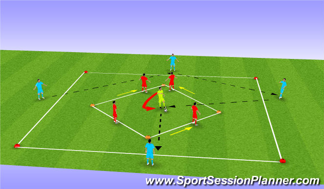 Football/Soccer Session Plan Drill (Colour): Find the gaps