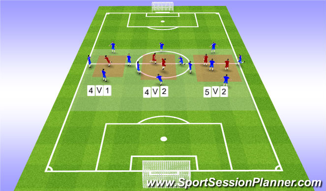 Football/Soccer Session Plan Drill (Colour): USSF WARM UP