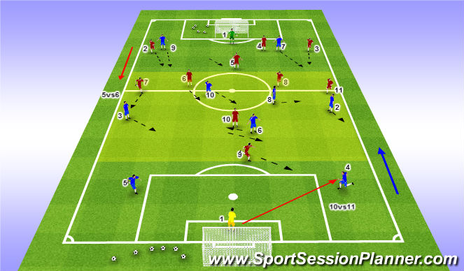 Football/Soccer Session Plan Drill (Colour): USSF STAGE III