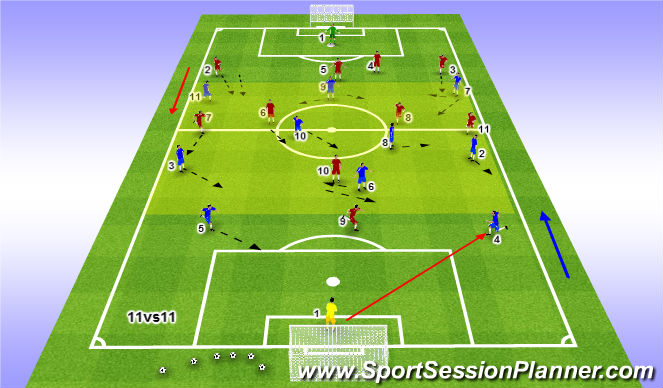 Football/Soccer Session Plan Drill (Colour): USSF STAGE IV GAME