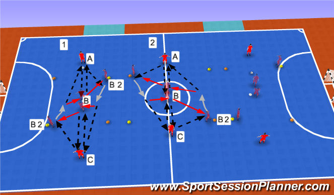 Futsal Session Plan Drill (Colour): TECHNICAL PASSING & MOVEMENT (5 MIN)