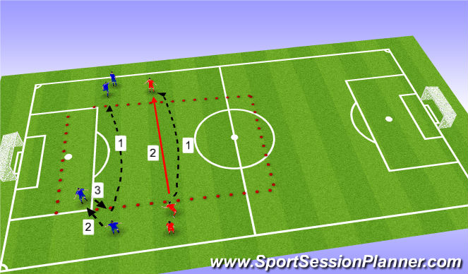 Football/Soccer Session Plan Drill (Colour): Technical/Warmup