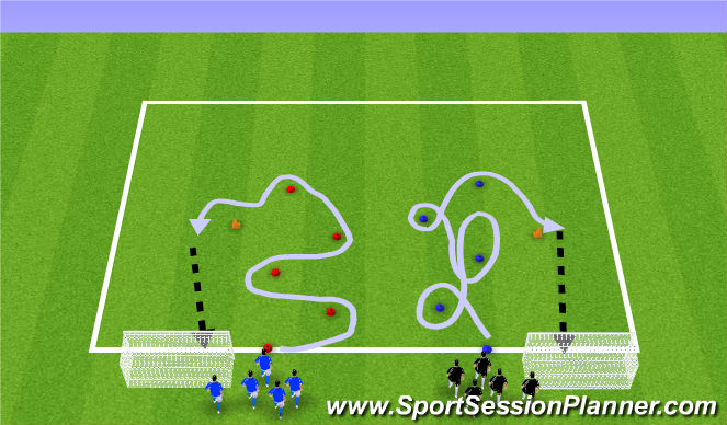 Football/Soccer Session Plan Drill (Colour): Dribbling + Shooting