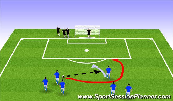 Football/Soccer Session Plan Drill (Colour): 2v1's