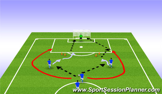 Football/Soccer Session Plan Drill (Colour): Finishing with Overlapping Runs