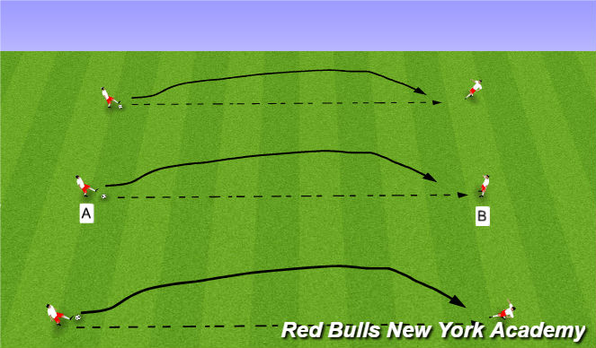 Football/Soccer Session Plan Drill (Colour): Technical 1 10 mins