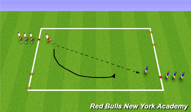 Football/Soccer Session Plan Drill (Colour): Technical full pressure 20 mins