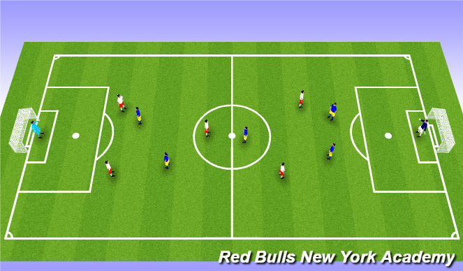 Football/Soccer Session Plan Drill (Colour): Small Sided Game 30 min