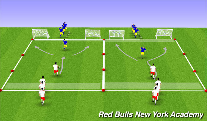 Football/Soccer Session Plan Drill (Colour): Opposed Activity